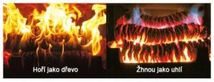 obrázek hořících briket